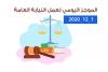 الموجز اليومي لإجراءات النيابة العامة لتحقيق الأمن والاستقرار 01/12/202