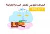 الموجز اليومي لإجراءات النيابة العامة لتحقيق الأمن والاستقرار 02/12/202