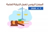 الموجز اليومي لعمل النيابة العامة بتاريخ2020/4/7