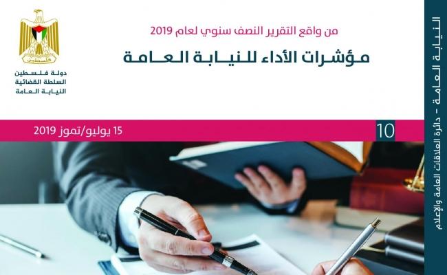 من واقع التقرير السنوي لعام 2019 مؤشرات الاداء للنيابة العامة